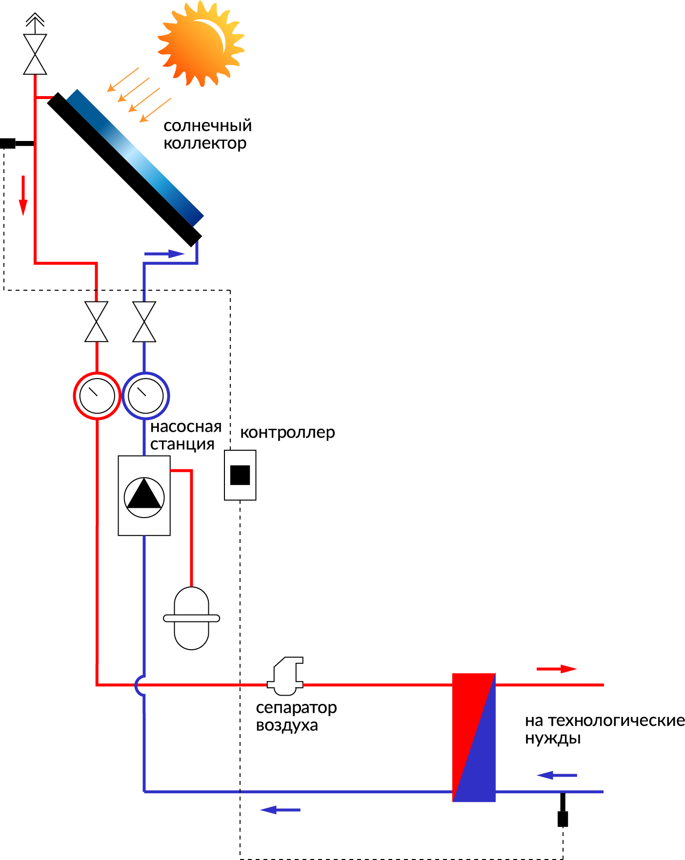 гелиосистема